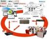 ZONT – интеллектуальные системы управления отоплением.